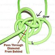Knot tying instructions-How to tie a knife lanyard knot step by step